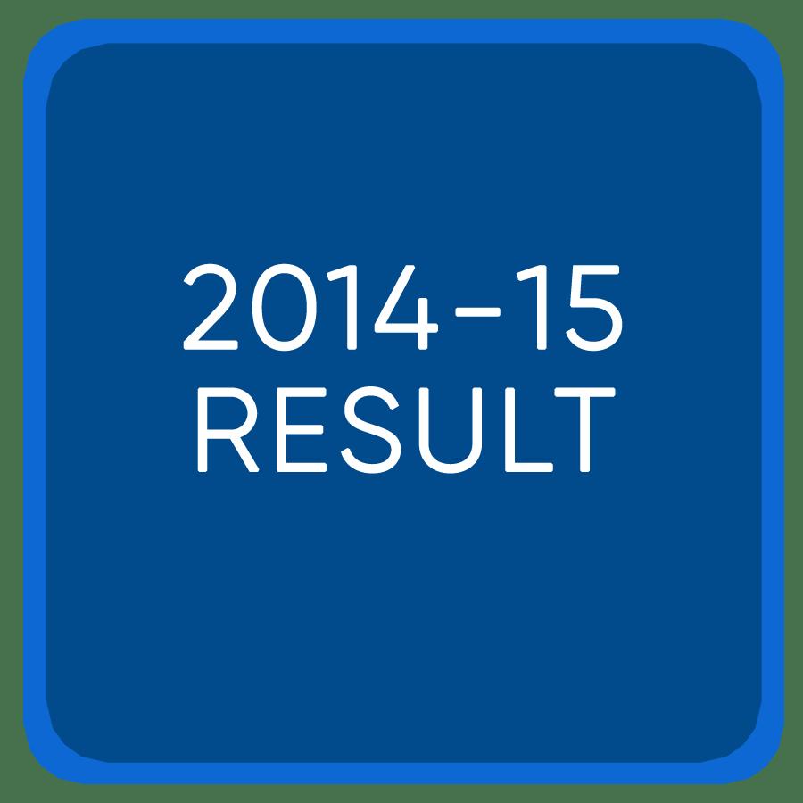 Jee Mains 2014-15
