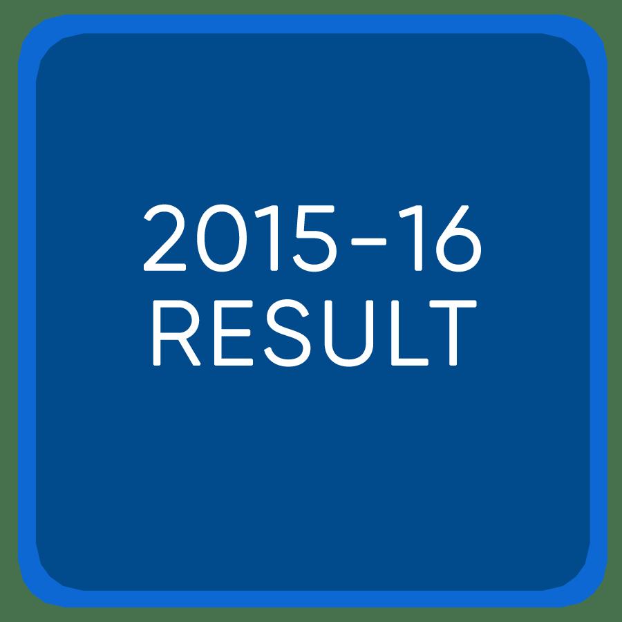 Jee Mains 2015-16