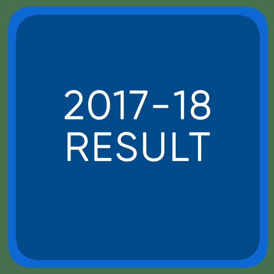 Jee Mains 2017-18