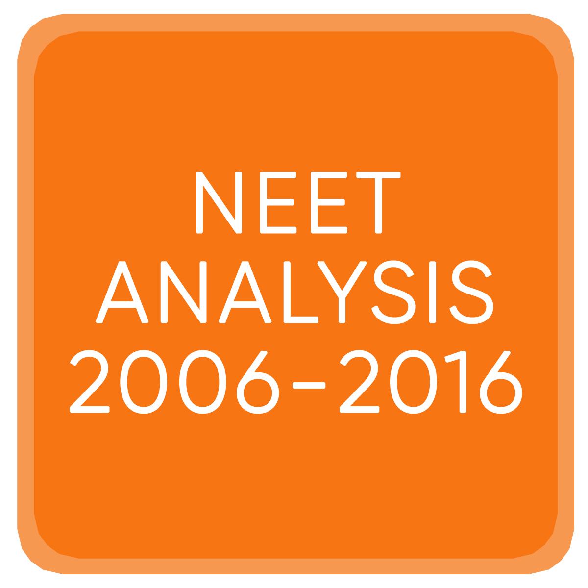NEET Analysis 2006-2016